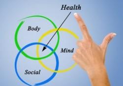 Workplace Wellness as a Competitive Advantage