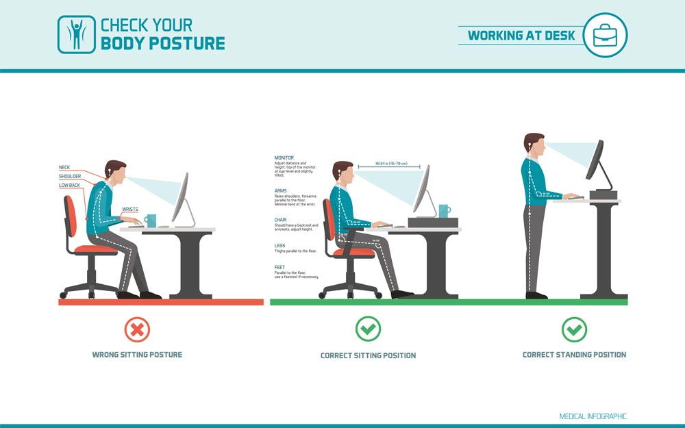 The Monitor Doesn't Only Affect The Neck!