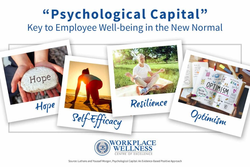 Psychological Capital is the key to employee well-being in the new normal.
